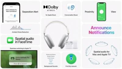 Đây là 4 cải tiến trên iOS 15 giúp AirPods & AirPods Pro trở nên cực kỳ xịn sò