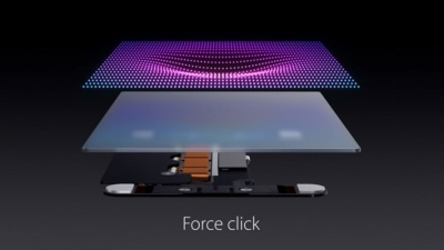 iPad trong tương lai sẽ có màn hình phản hồi xúc giác, đưa Force Touch trở lại