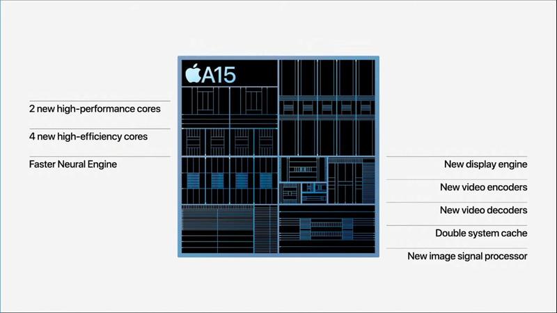 Chip A15